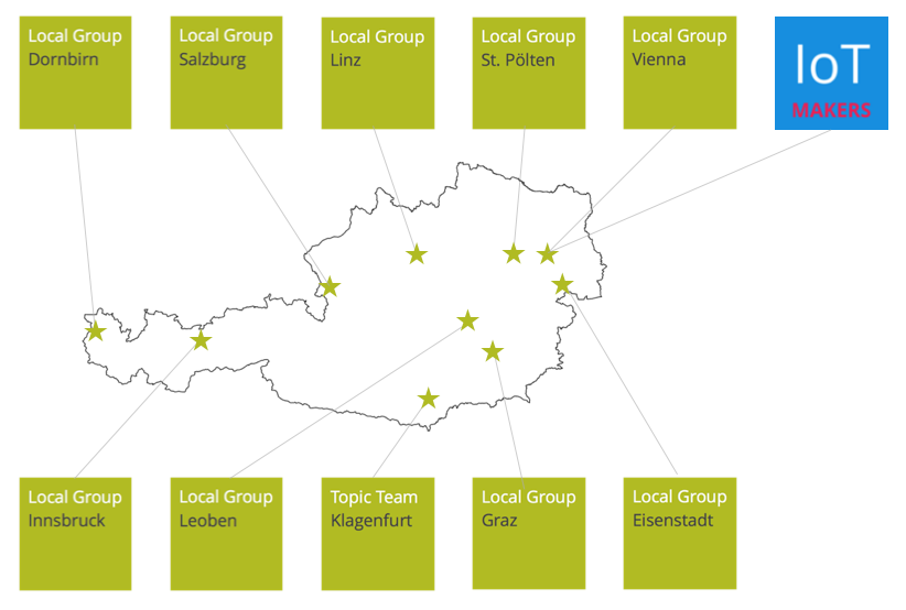 iot_austria_local_groups.png